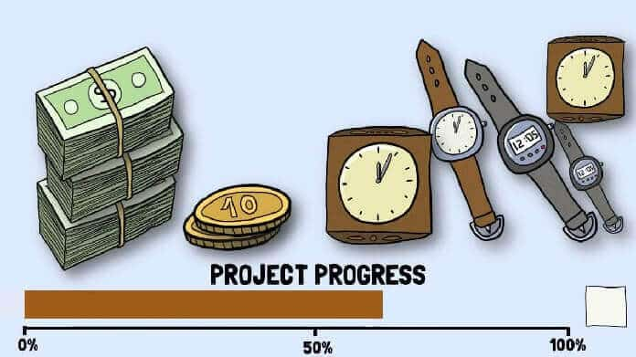 project management progress